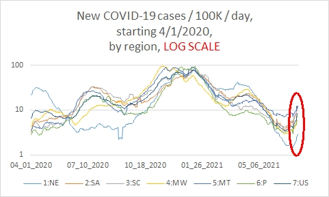 Post #1176:  COVID-19 trend to 7-14-2021